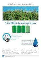 YWF biofuel