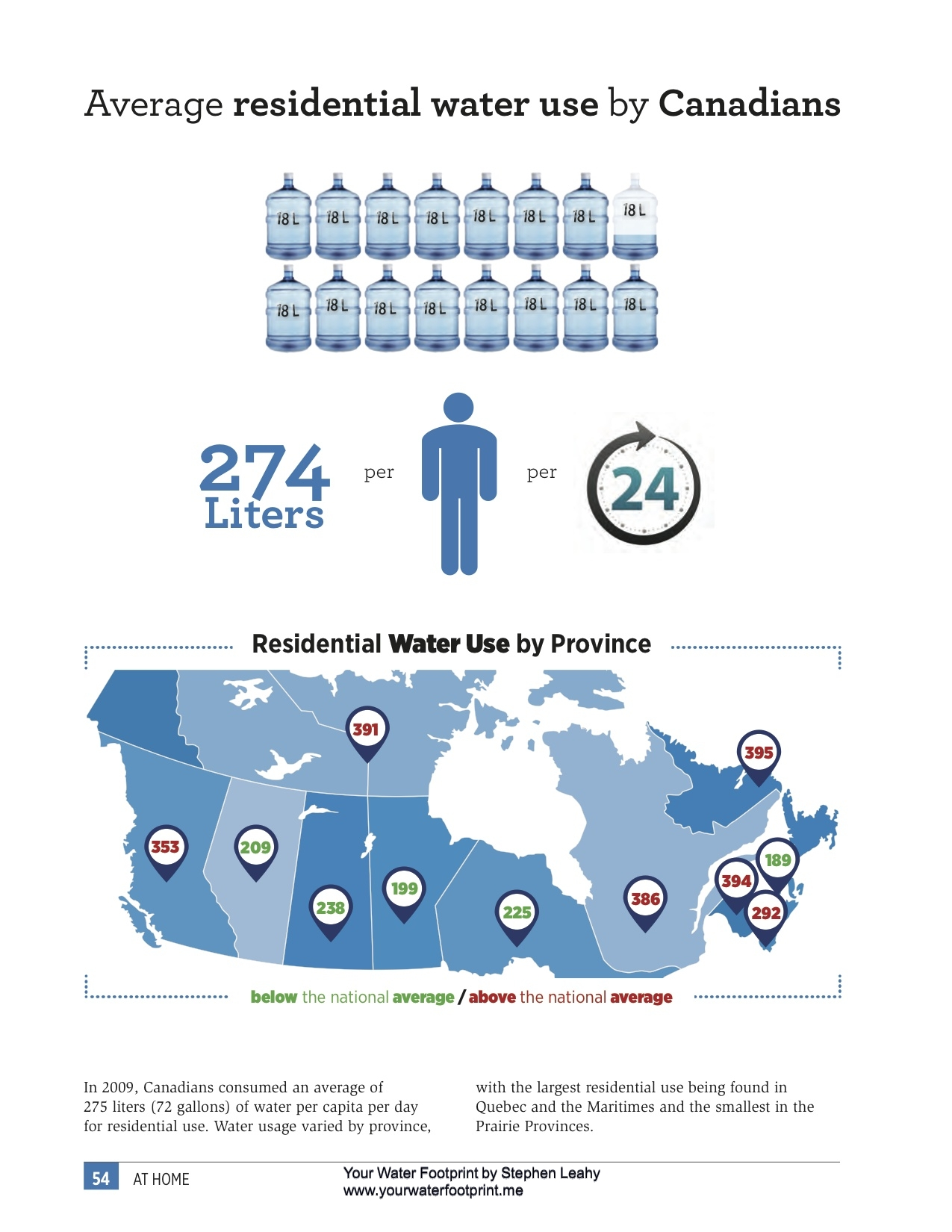 virtual water   Your Water Footprint by Stephen Leahy   Page 2
